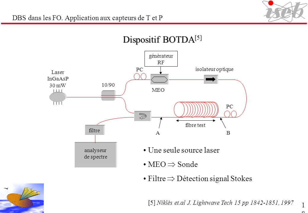 Dispositif BOTDA[5] • Une seule source laser • MEO  Sonde